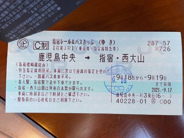 指宿レール&バスきっぷ(ゆき)