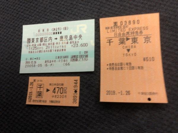 乗車券2枚と特急券