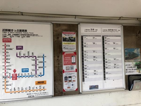 竜ヶ水駅構内の時刻表と近距離きっぷ運賃表