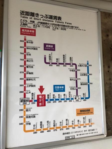 竜ヶ水駅の近距離きっぷ運賃表