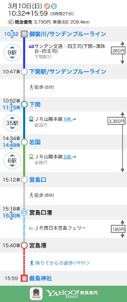 下関・厳島神社間の行程