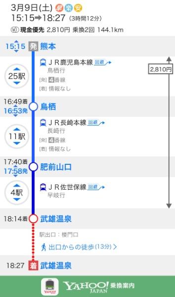 実際の熊本駅以降の行程