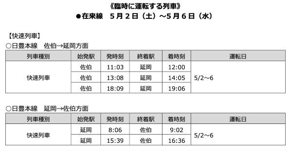 2020年GWに宗太郎越えで運行される臨時快速列車